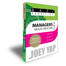 The Five Structures - Managers (Wealth Structure)
