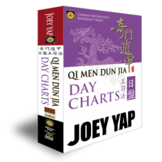 Qi Men Dun Jia Day Charts - Five Charm Method