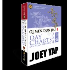 Qi Men Dun Jia Day Charts - San Yuan Method