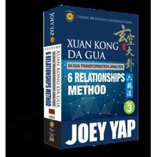 Xuan Kong Da Gua 64 Gua Transformation Analysis 6 Relationships Method