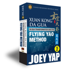 Xuan Kong Da Gua 64 Gua Transformation Analysis Flying Yao Method