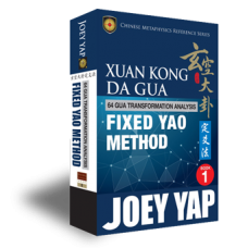 Xuan Kong Da Gua 64 Gua Transformation Analysis Fixed Yao Method (Ebook version)